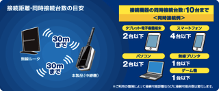 LAN-RPT01-01.png